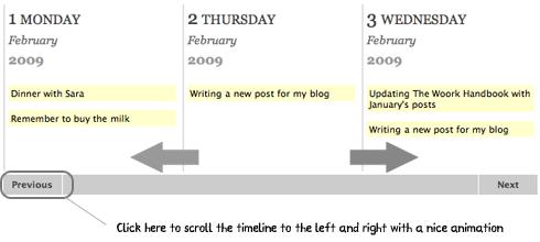 weekly timeline