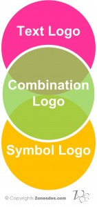 logo kinds