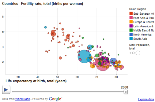 Google public-data