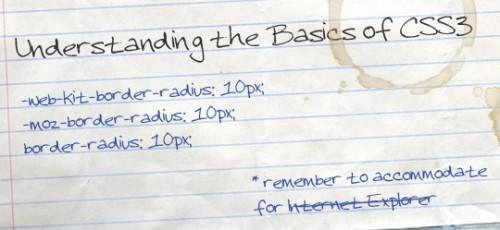 Basics-of-CSS32-500x2301