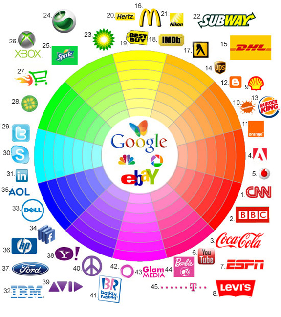 Significance-Of-Color-In-Logos