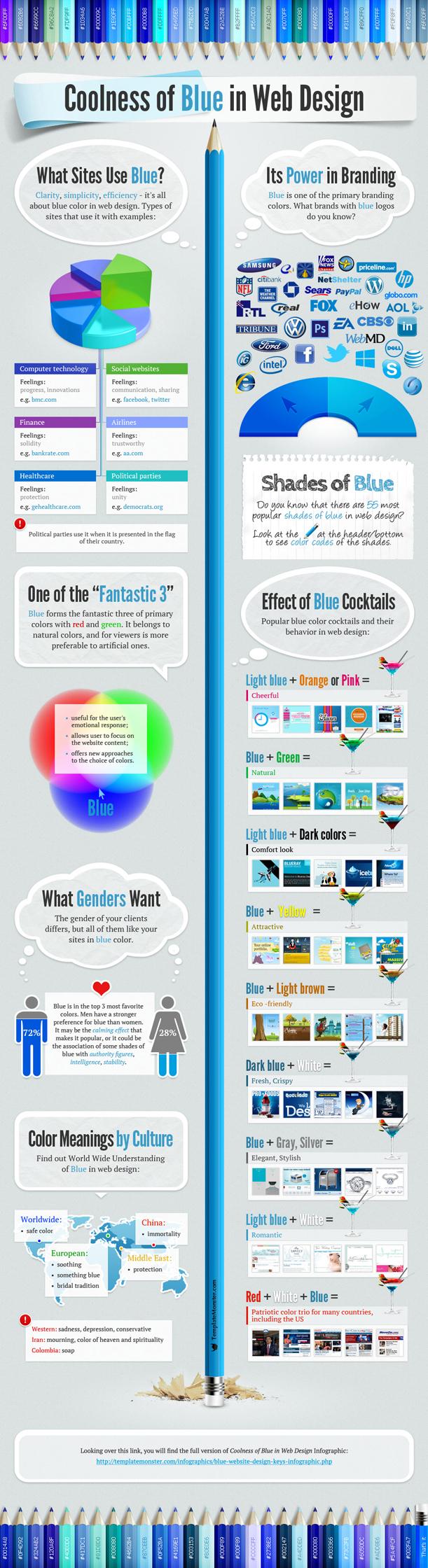 blue-in-web-design
