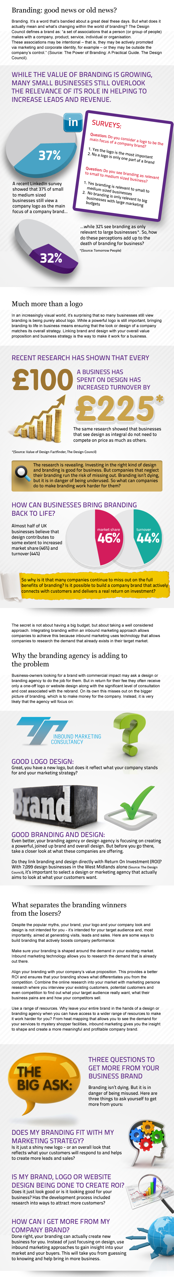 death-of-branding_infographic