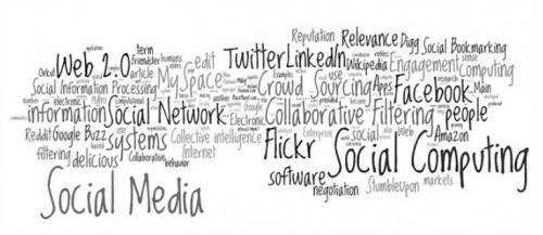 socialnetworking-500x217