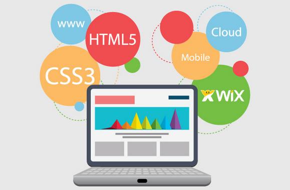 wix sites
