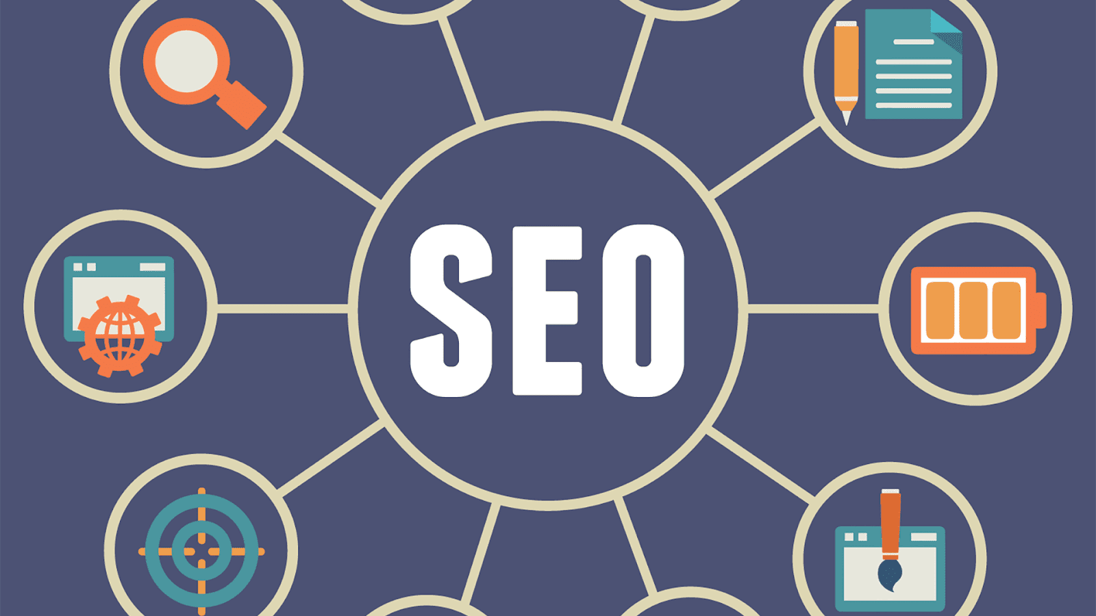 Off-Site or On-Site SEO