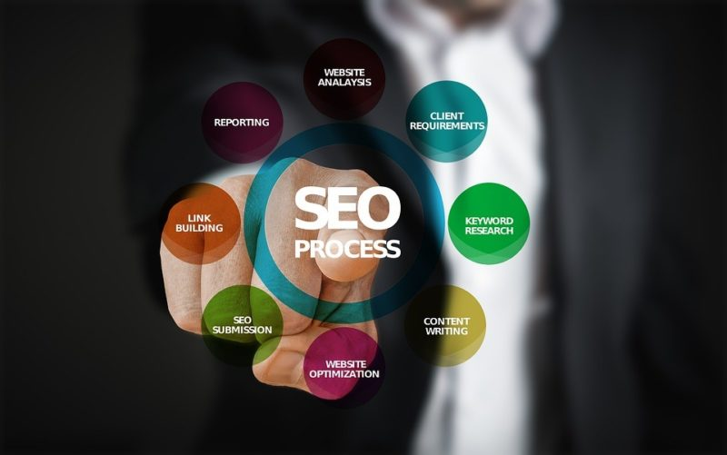 Understanding the Benefits of Utilizing Ecommerce SEO Audit from SEO  Professionals